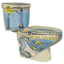 فروش توالت فرنگی والهنگ_تعمیر توالت فرنگی والهنگ